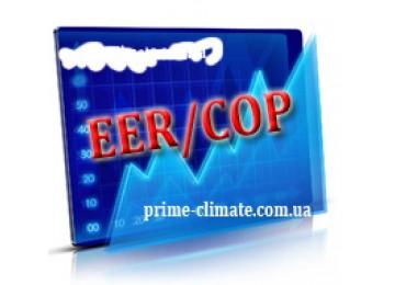 Энергоэффективность кондиционера. Что такое коэффициенты энергоэффективности EER и COP